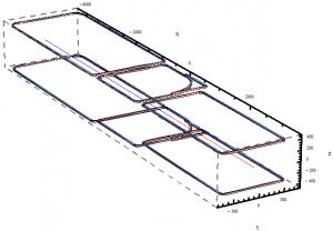 Guide field 3D